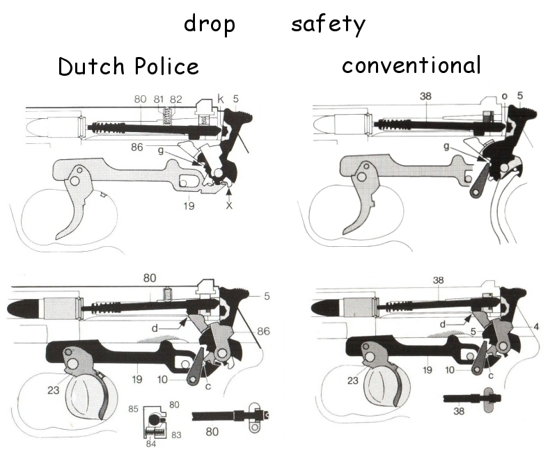 Walther P5 drop safety schematics